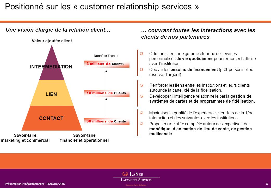 Positionné sur les « customer relationship services »