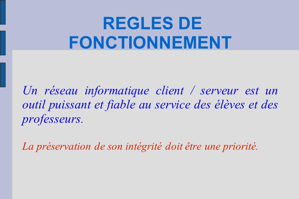 REGLES DE FONCTIONNEMENT