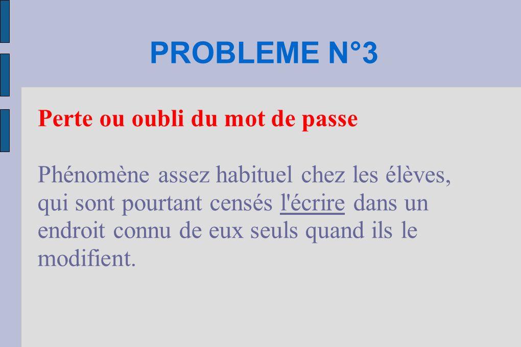 PROBLEME N°3 Perte ou oubli du mot de passe