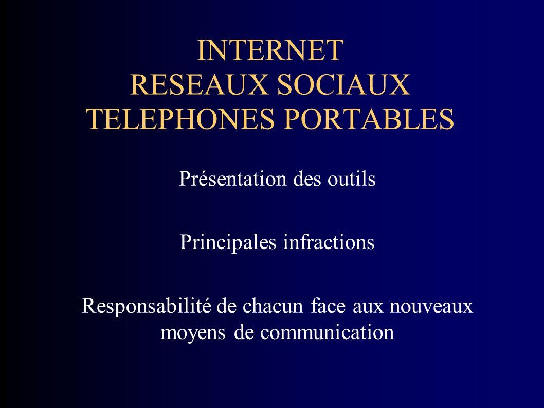 INTERNET RESEAUX SOCIAUX TELEPHONES PORTABLES