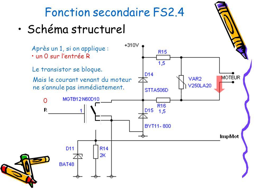 Fonction secondaire FS2.4