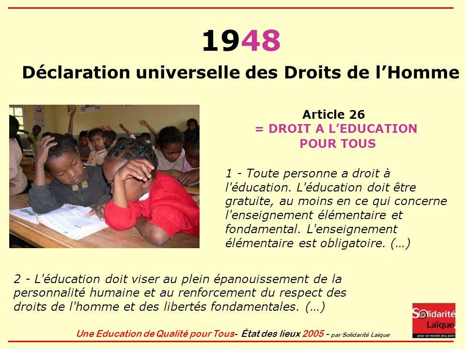 1948 Déclaration universelle des Droits de l'Homme