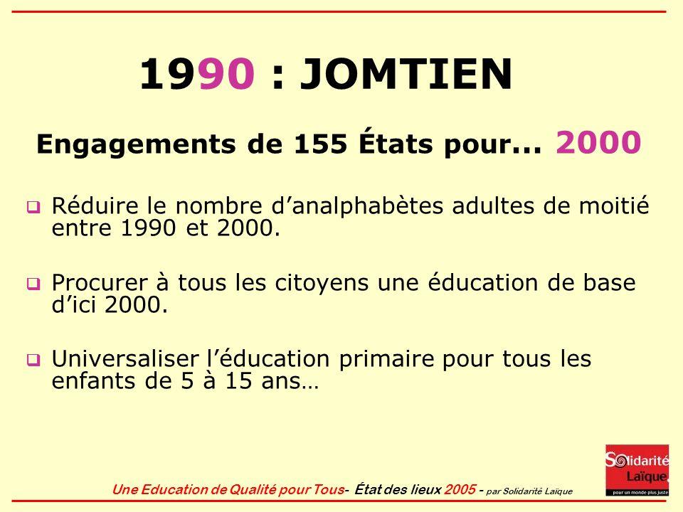 Engagements de 155 États pour… 2000