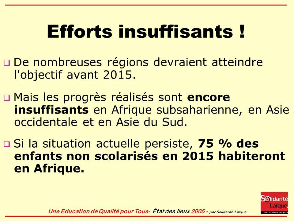 Efforts insuffisants !  De nombreuses régions devraient atteindre l objectif avant 2015.