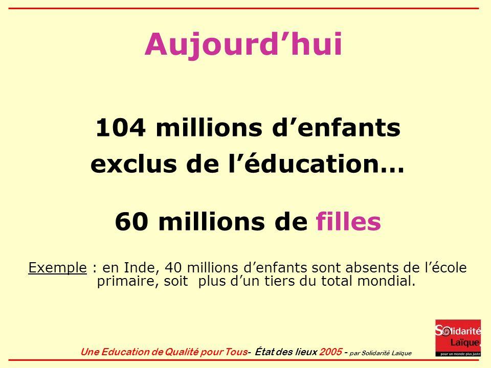 exclus de l'éducation…