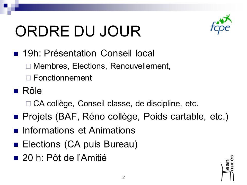 ORDRE DU JOUR 19h: Présentation Conseil local Rôle
