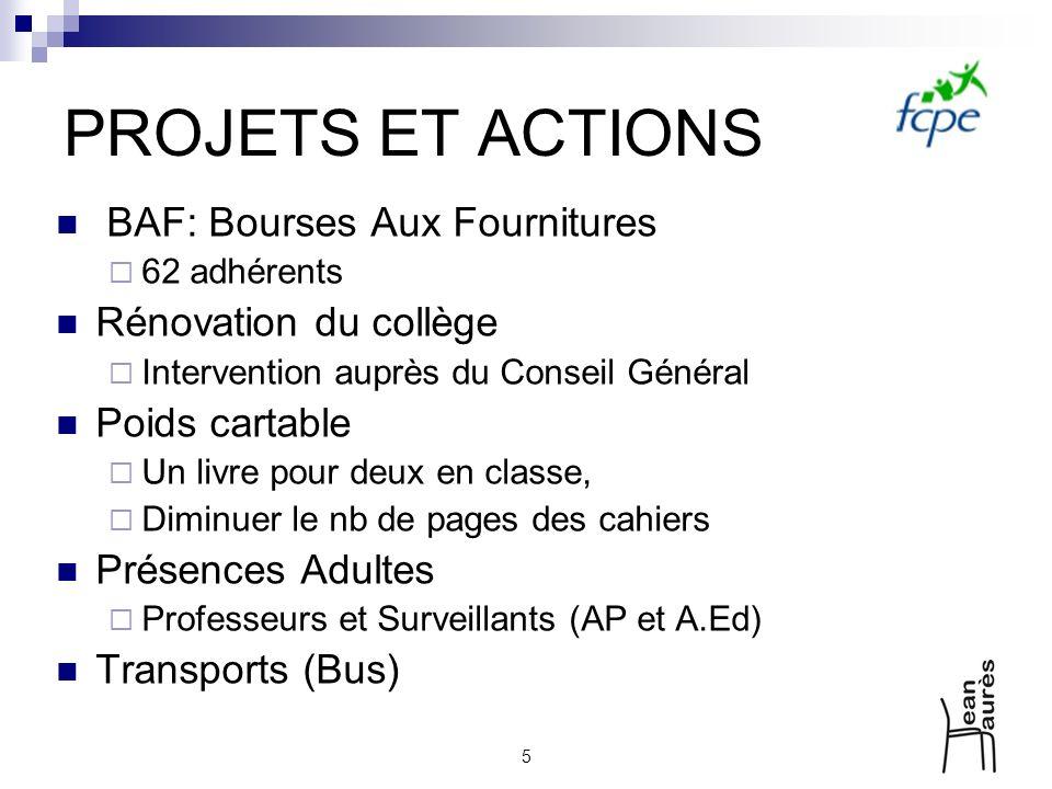 PROJETS ET ACTIONS BAF: Bourses Aux Fournitures Rénovation du collège