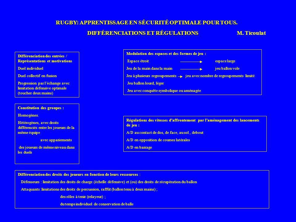 RUGBY: APPRENTISSAGE EN SÉCURITÉ OPTIMALE POUR TOUS.
