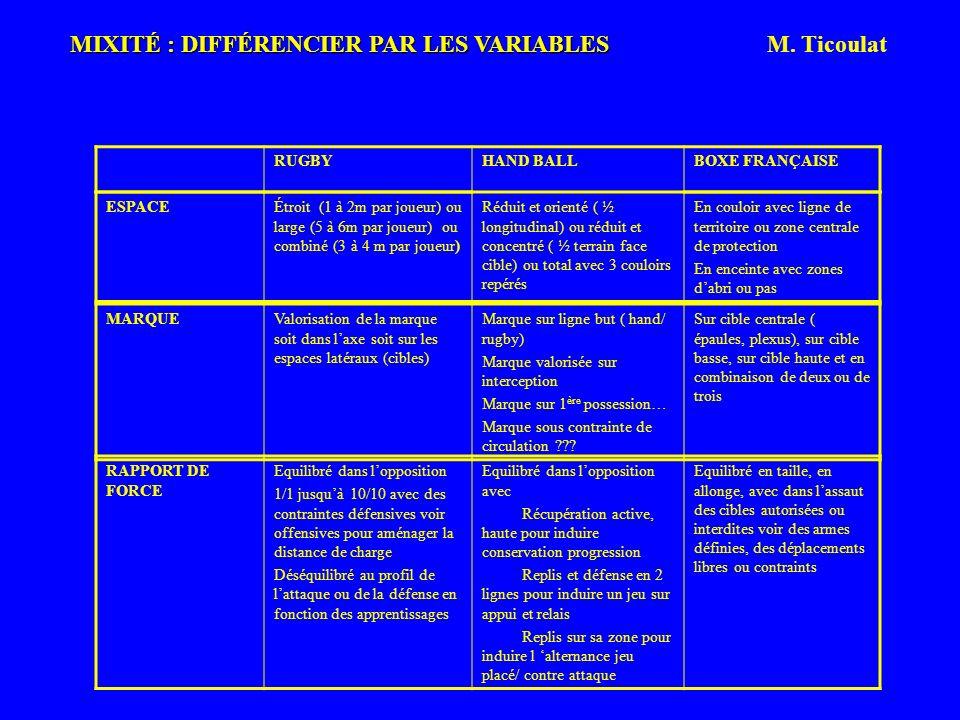 MIXITÉ : DIFFÉRENCIER PAR LES VARIABLES M. Ticoulat