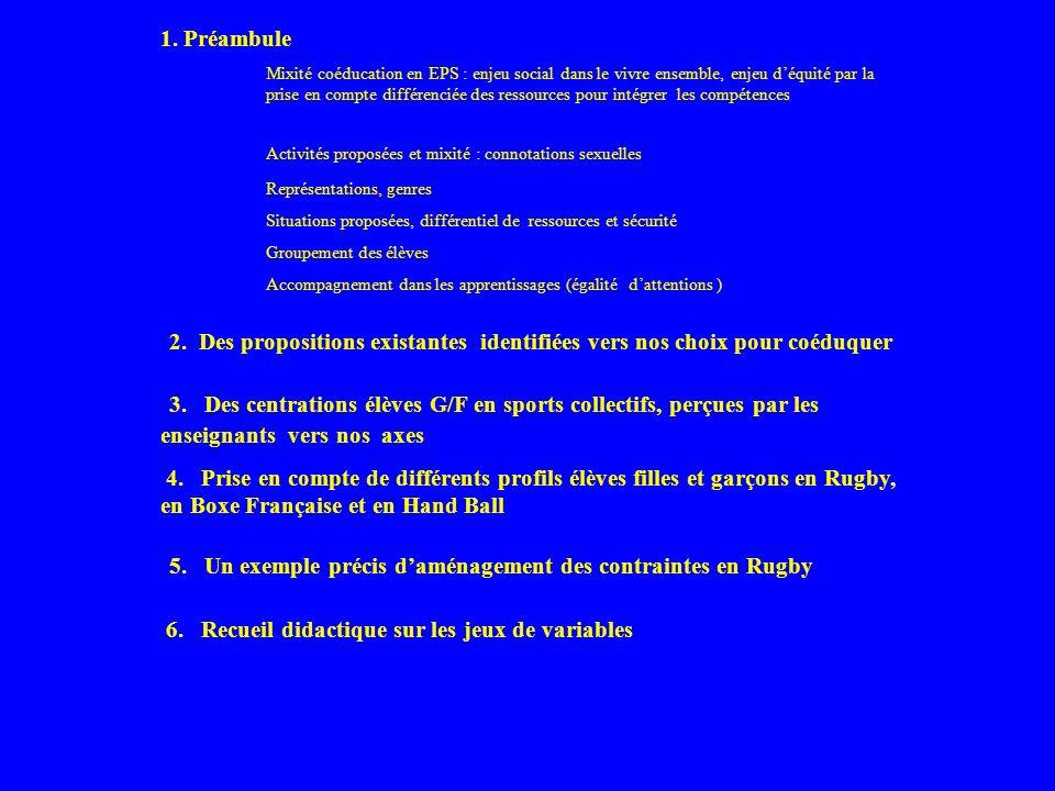5. Un exemple précis d'aménagement des contraintes en Rugby