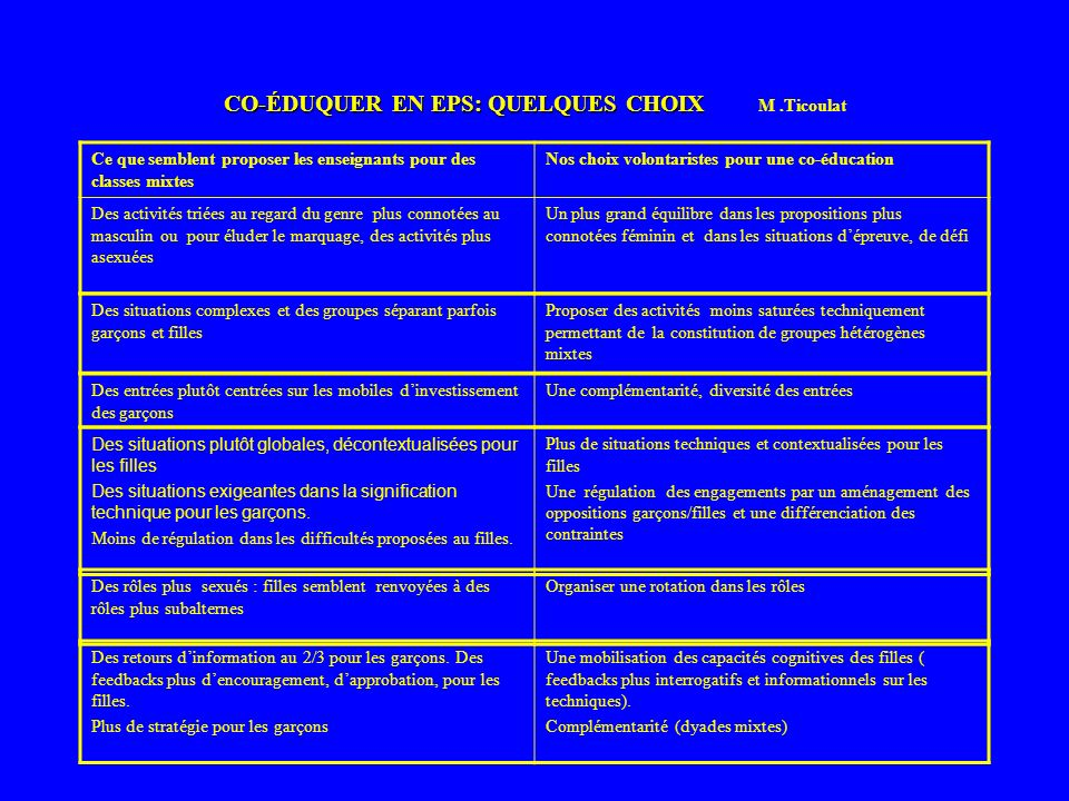CO-ÉDUQUER EN EPS: QUELQUES CHOIX M .Ticoulat