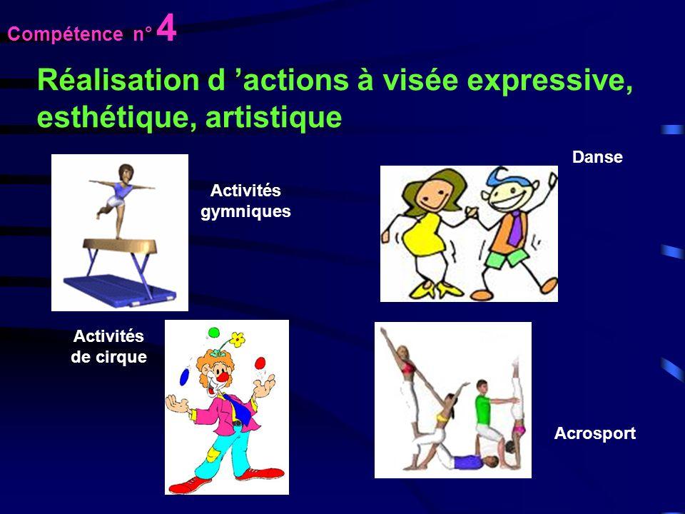 Réalisation d 'actions à visée expressive, esthétique, artistique