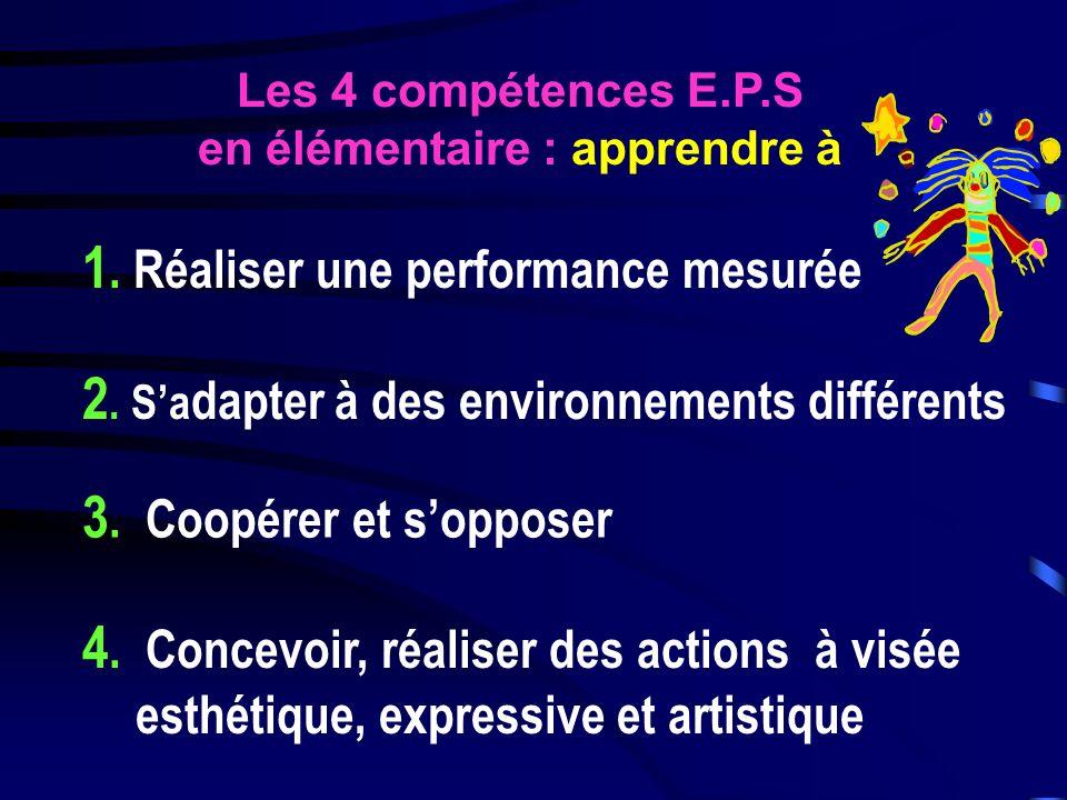 Les 4 compétences E.P.S en élémentaire : apprendre à