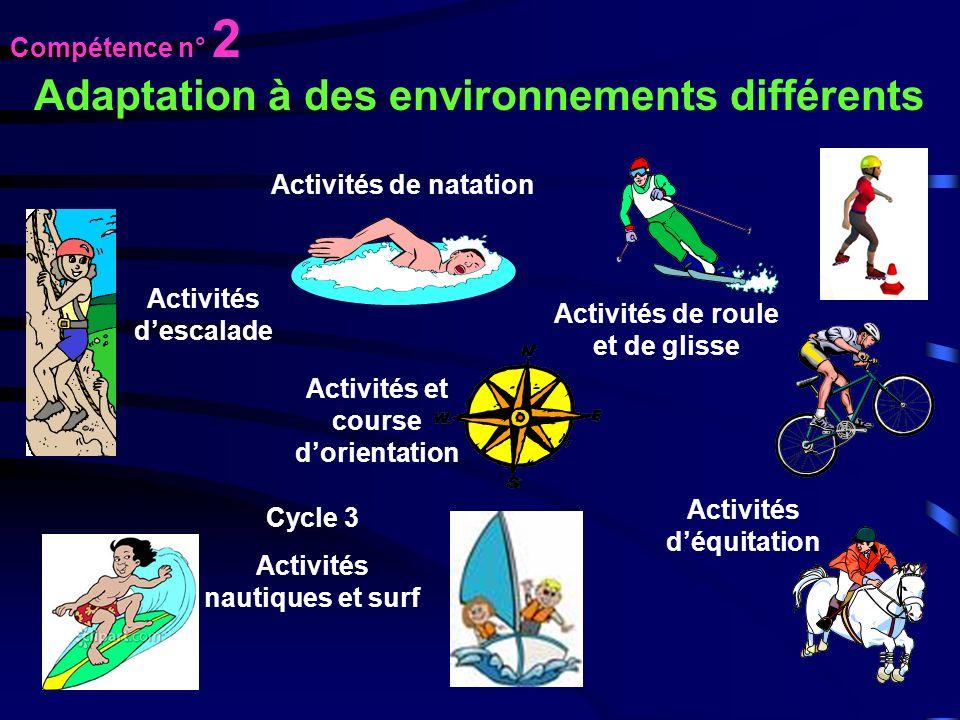 Adaptation à des environnements différents