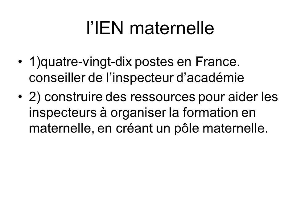 l'IEN maternelle 1)quatre-vingt-dix postes en France. conseiller de l'inspecteur d'académie.