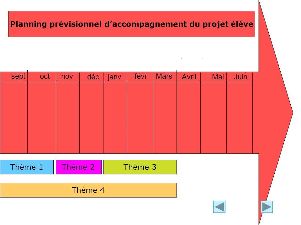 Planning prévisionnel d'accompagnement du projet élève