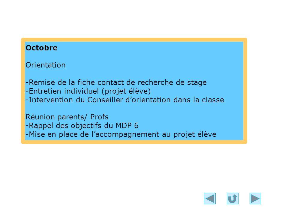 Octobre Orientation. -Remise de la fiche contact de recherche de stage. -Entretien individuel (projet élève)