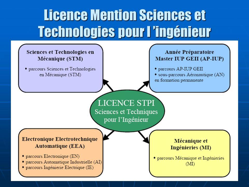 Licence Mention Sciences et Technologies pour l 'ingénieur