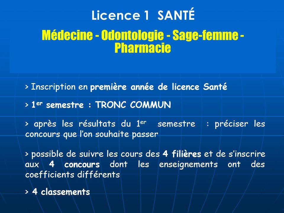 Médecine - Odontologie - Sage-femme - Pharmacie