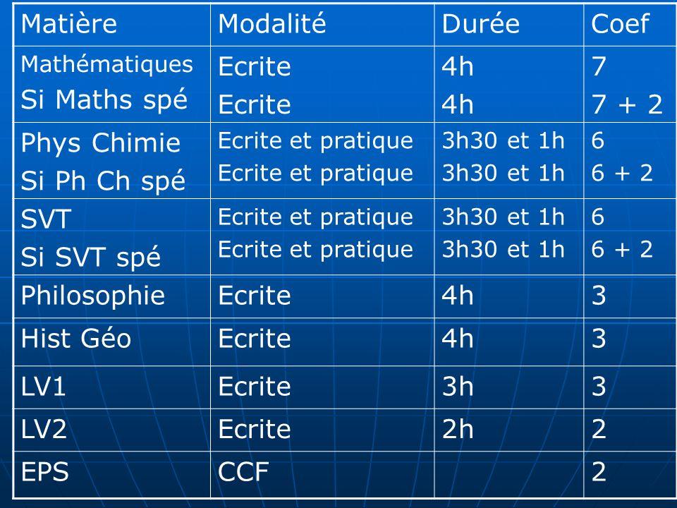 Matière Modalité Durée Coef Si Maths spé Ecrite 4h 7 7 + 2 Phys Chimie