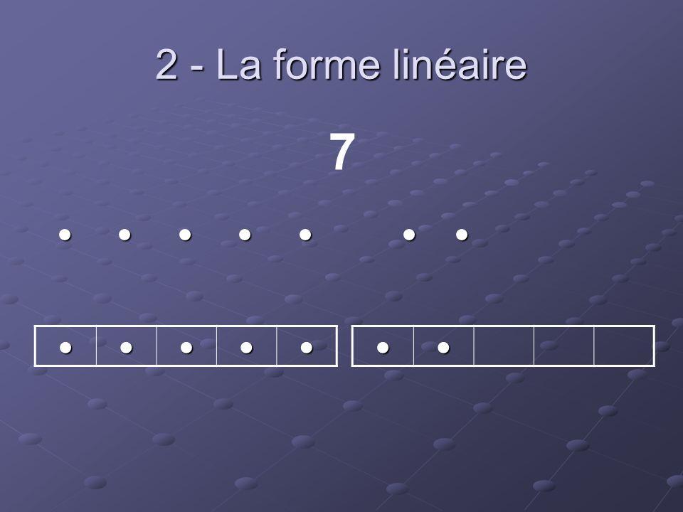 2 - La forme linéaire 7 ● ● ● ● ● ● ● ● ●
