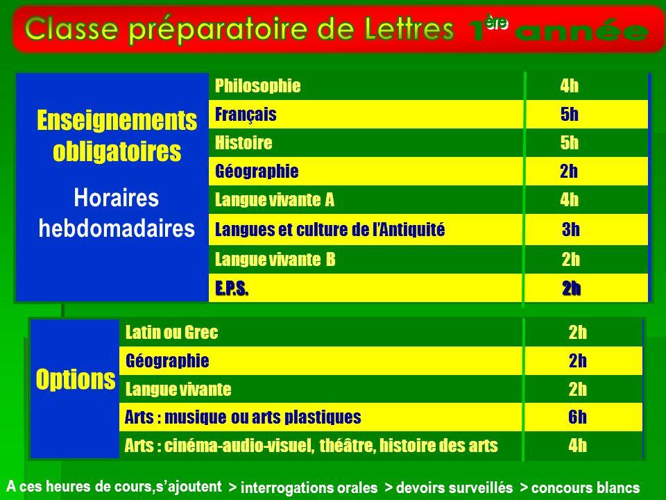 Classe préparatoire de Lettres