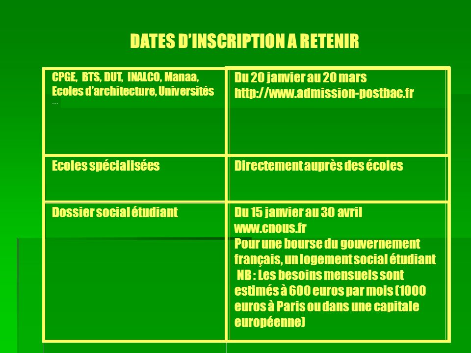DATES D'INSCRIPTION A RETENIR