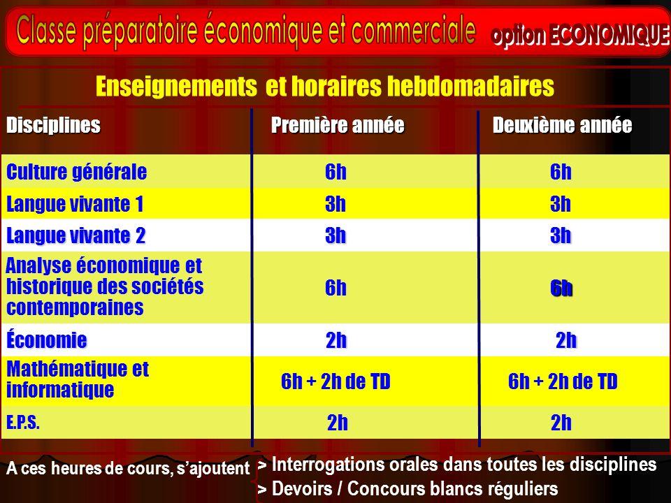 Classe préparatoire économique et commerciale