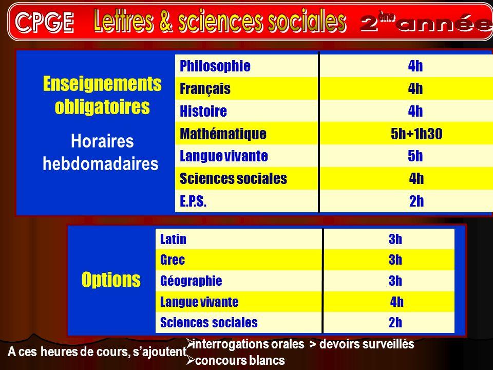 Lettres & sciences sociales