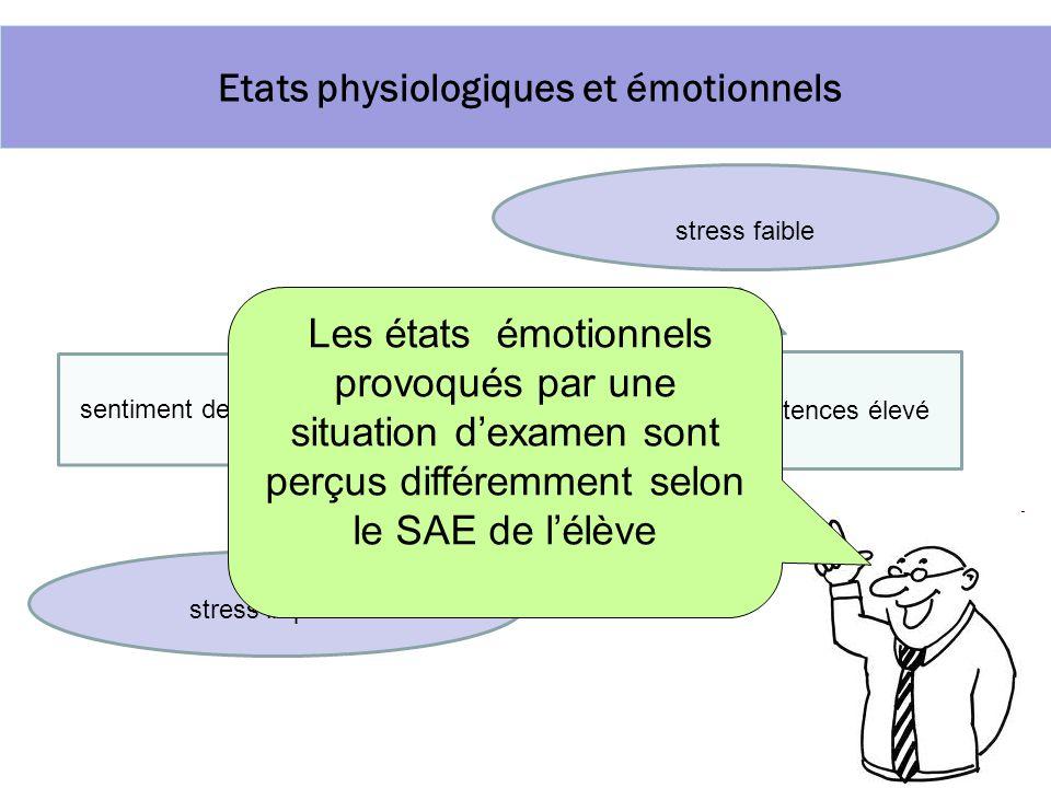 Etats physiologiques et émotionnels