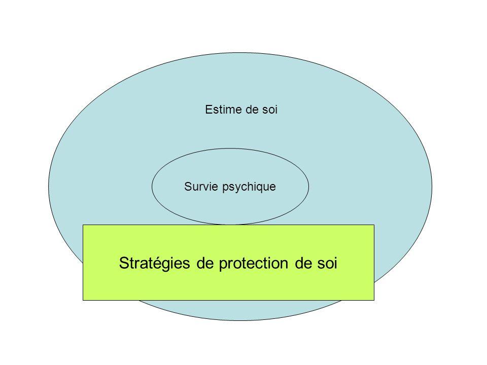 Stratégies de protection de soi