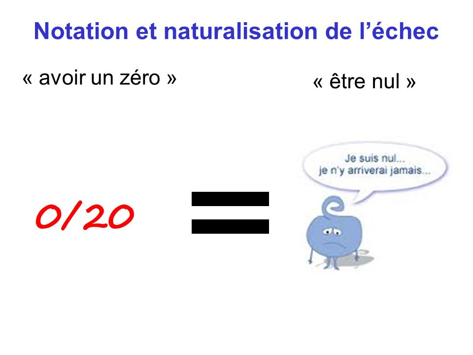 Notation et naturalisation de l'échec