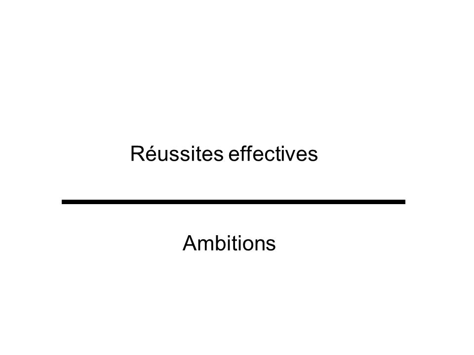 Réussites effectives Ambitions
