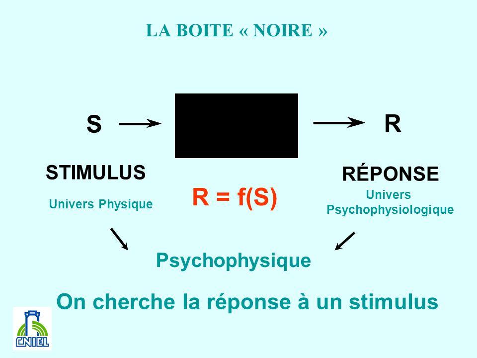 S R R = f(S) On cherche la réponse à un stimulus STIMULUS RÉPONSE