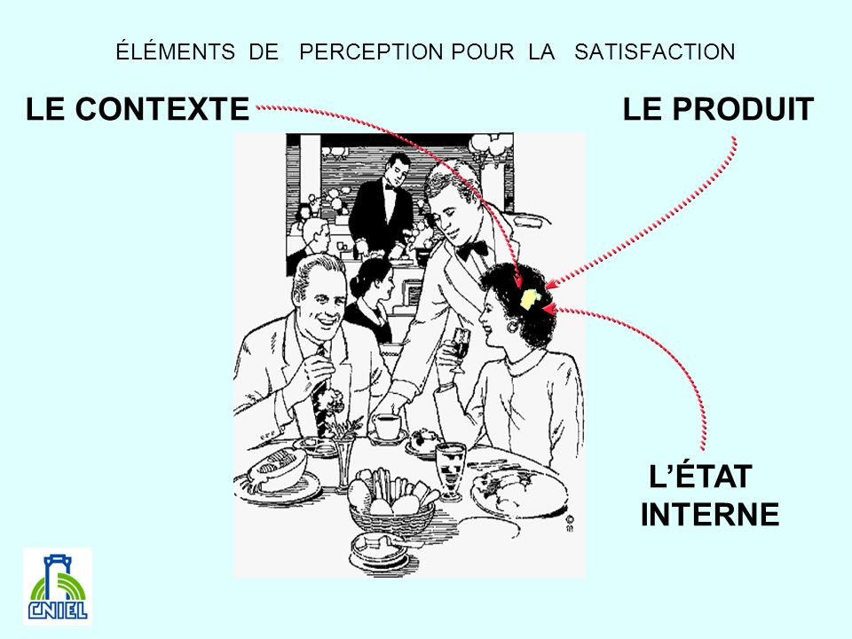 ÉLÉMENTS DE PERCEPTION POUR LA SATISFACTION