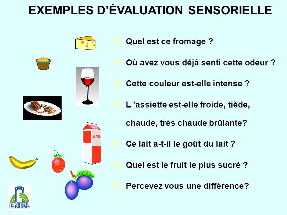 EXEMPLES D'ÉVALUATION SENSORIELLE