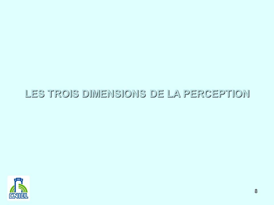 LES TROIS DIMENSIONS DE LA PERCEPTION