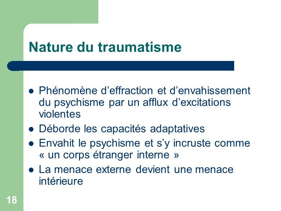 Nature du traumatisme Phénomène d'effraction et d'envahissement du psychisme par un afflux d'excitations violentes.