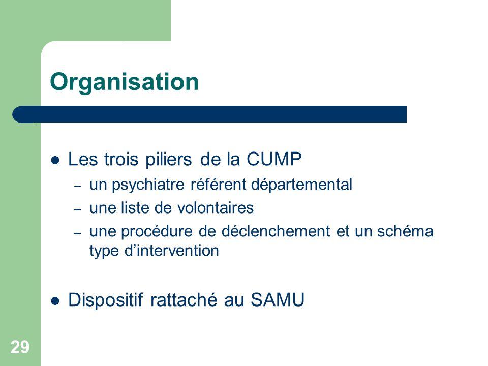 Organisation Les trois piliers de la CUMP Dispositif rattaché au SAMU