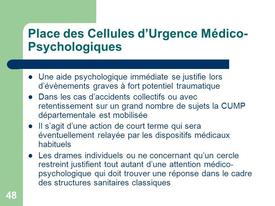 Place des Cellules d'Urgence Médico-Psychologiques