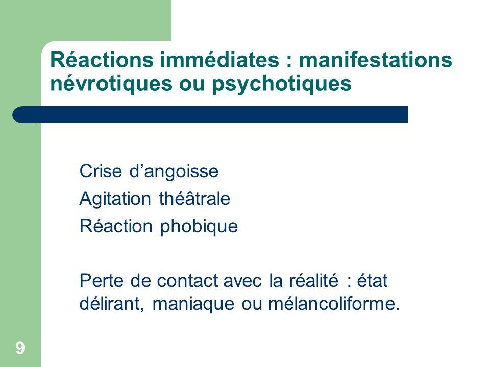 Réactions immédiates : manifestations névrotiques ou psychotiques