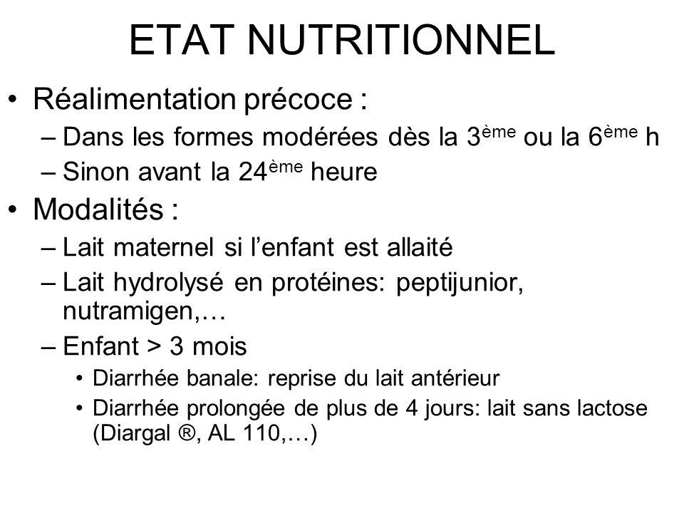ETAT NUTRITIONNEL Réalimentation précoce : Modalités :