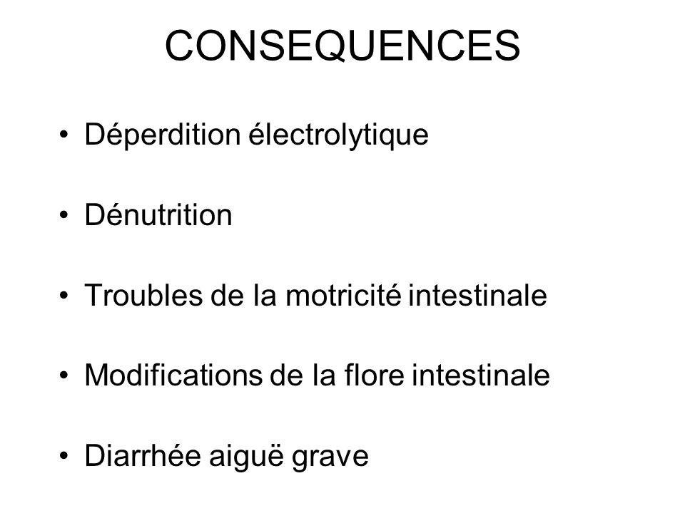CONSEQUENCES Déperdition électrolytique Dénutrition