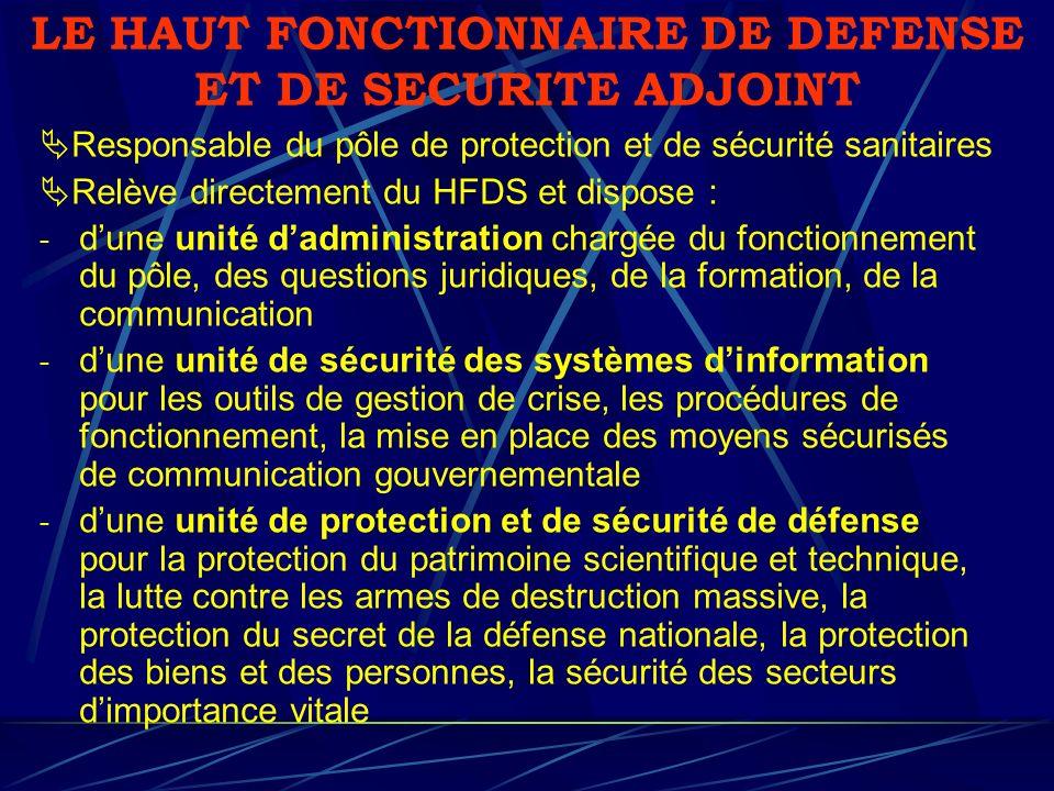 LE HAUT FONCTIONNAIRE DE DEFENSE ET DE SECURITE ADJOINT