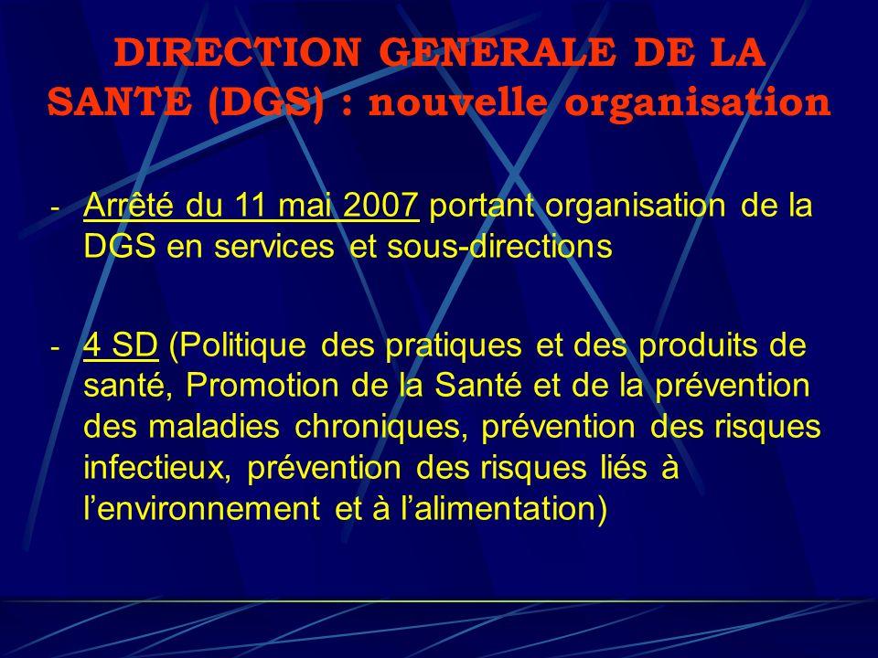 DIRECTION GENERALE DE LA SANTE (DGS) : nouvelle organisation