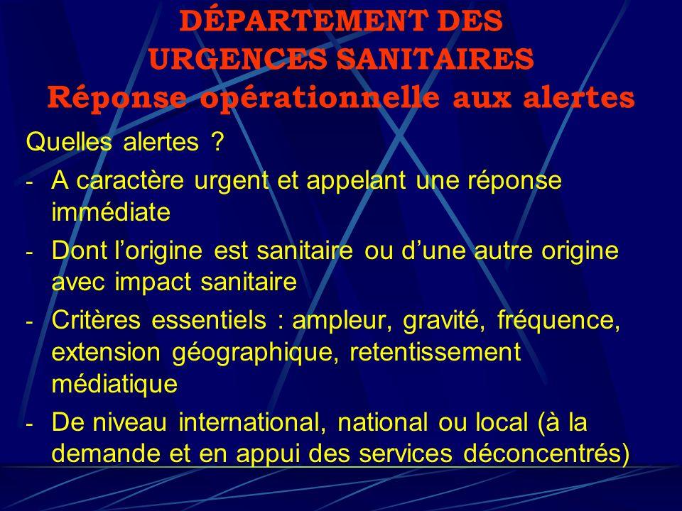 DÉPARTEMENT DES URGENCES SANITAIRES Réponse opérationnelle aux alertes