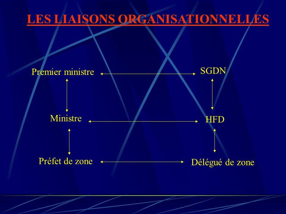 LES LIAISONS ORGANISATIONNELLES