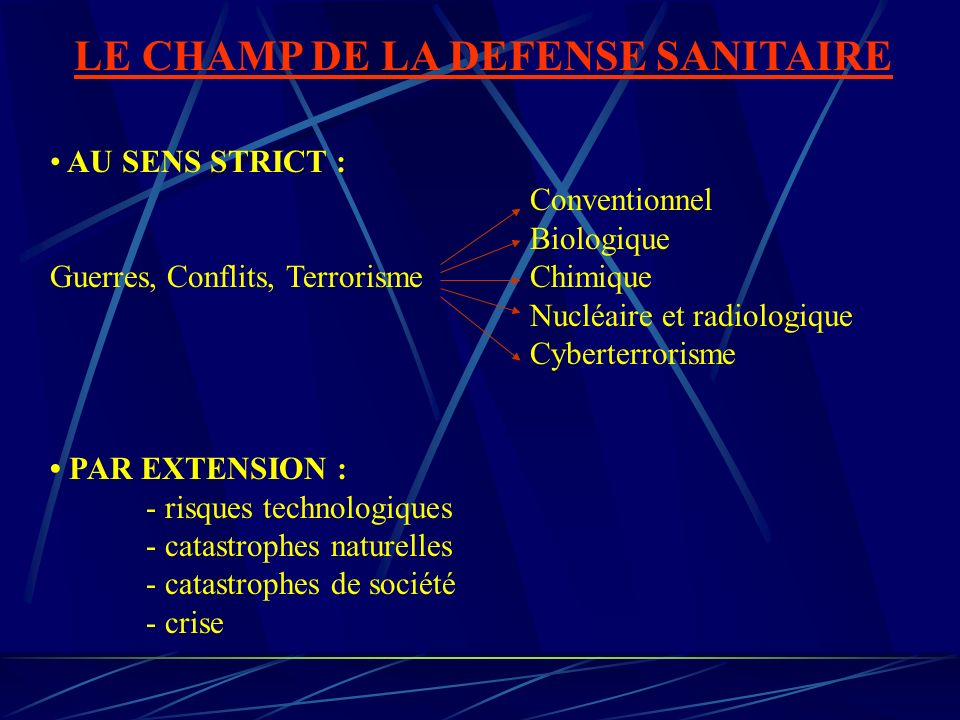 LE CHAMP DE LA DEFENSE SANITAIRE