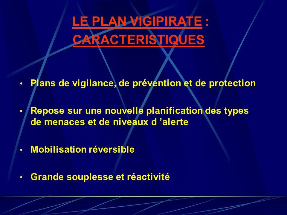 LE PLAN VIGIPIRATE : CARACTERISTIQUES