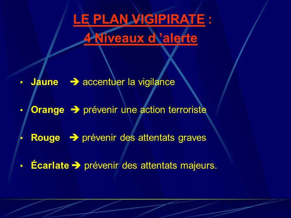 LE PLAN VIGIPIRATE : 4 Niveaux d 'alerte